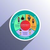 Eduque o infographics, professores de conexão, pais, estudantes Fotografia de Stock