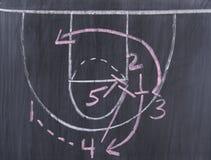 Een basketbalspel op een bord Royalty-vrije Stock Afbeeldingen