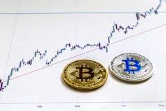 Een beeld met een bitcointeken Stock Afbeelding