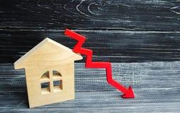Een daling in bezitsprijzen bevolkingsdaling dalende rente op de hypotheek vermindering veel gevraagd voor de aankoop van housin royalty-vrije stock foto's