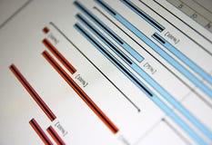 Een Gantt grafiek is een type van staaf Stock Afbeelding
