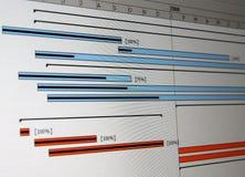 Een Gantt grafiek is een type van staaf Stock Afbeeldingen