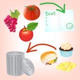 Een Gezond en Ongezond Voedsel Royalty-vrije Stock Afbeeldingen