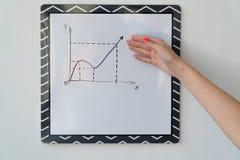 Een meisje toont een grafiek op een witte raad Vrouwelijke hand tegen een witte raad stock afbeelding