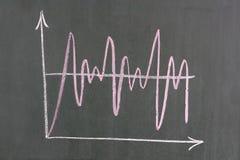 Een stijgende grafiek Royalty-vrije Stock Afbeeldingen