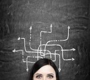 Een voorhoofd van de vrouw die over mogelijke oplossingen van het ingewikkelde probleem nadenkt Vele pijlen met verschillend Stock Foto's