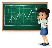Een vrouw die de grafiek verklaren Stock Afbeeldingen