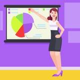 Een vrouw in het bureau toont grafieken, lijsten en diagrammen Royalty-vrije Stock Afbeeldingen