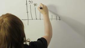 Een vrouw trekt een grafiek van de roebelmunt op een witte raad Tijdoverlappingen stock footage