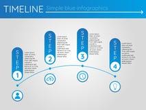 Eenvoudige blauwe chronologie 10, infographics Stock Afbeeldingen