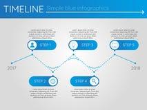 Eenvoudige blauwe chronologie 8, infographics Stock Foto