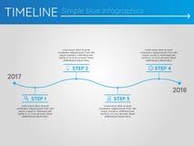 Eenvoudige blauwe chronologie 9, infographics Stock Fotografie