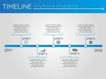 Eenvoudige blauwe chronologie 18, infographics Stock Afbeeldingen