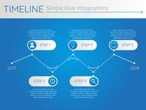 Eenvoudige blauwe chronologie 28, infographics Stock Illustratie
