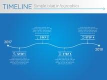 Eenvoudige blauwe chronologie 29, infographics Stock Foto's