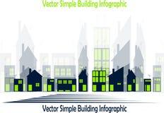 Eenvoudige gebouwen stock illustratie