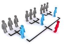 Eenvoudige organisatorische structuur Stock Afbeelding