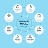 Eenvoudige Vector infographic voor bedrijfs modelmalplaatje Royalty-vrije Stock Afbeeldingen