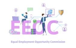 EEOC, Comisión igual de posibilidad de empleo Tabla del concepto con palabras claves, letras e iconos Vector plano coloreado libre illustration