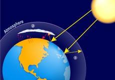 Efecto de invernadero Calentamiento del planeta libre illustration