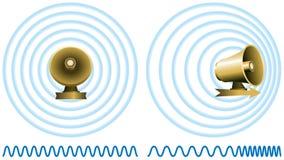 Efeito de Doppler Imagens de Stock