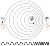 Efeito de Doppler Imagem de Stock Royalty Free