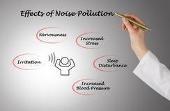 Efeitos da poluição de ruído imagens de stock royalty free