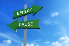 Effect and cause arrows opposite directions. Arrows pointing two opposite directions towards effect and cause Royalty Free Stock Photo