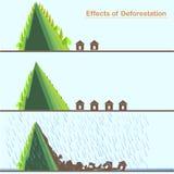 Effect of deforestation of mountain landscape. Ecological concept. Stock vector illustration for web, for print, for education vector illustration