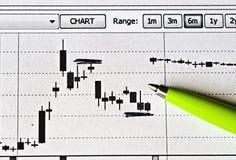 Effectenbeurs Stock Afbeeldingen