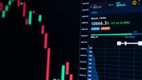 Effectenbeurs online grafiek van Bitcoin-de muntgroei tot 10000 Amerikaanse dollars - investering, elektronische handel, financië stock videobeelden