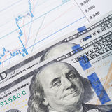 Effectenbeursgrafiek met 100 dollarsbankbiljet - 1 tot 1 verhouding Stock Foto