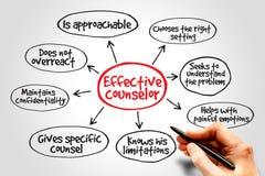 Effective counselor Stock Photos