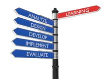 Effective learning development model. Red and blue signs of learning Royalty Free Stock Photography