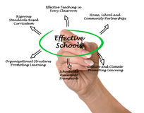 Effective Schools. Presenting diagram of Effective Schools Stock Images