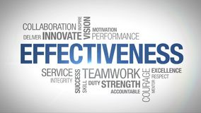 Effectiveness - Animated Word Cloud