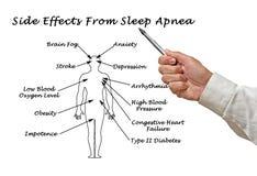 Effekte von Schlaf Apnea stockbild