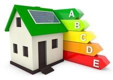 Effektivt energihus för räddning världsmiljön Arkivbild