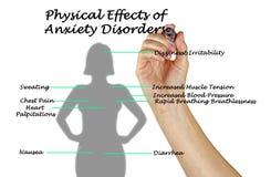 Effets physiques des troubles d'anxiété images stock