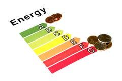 Efficacité énergétique photographie stock libre de droits