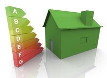 Efficacité énergétique et maison illustration stock