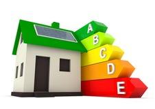 Efficiënt Energiehuis voor sparen het wereldmilieu Stock Foto