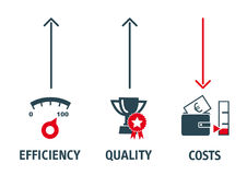 Efficiency concept with icons. Efficiency business chart  illustration with keywords and icons Stock Images