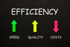 Efficiency Diagram Concept royalty free illustration