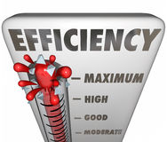 Efficiency Thermometer Measuring Effective Productivity Level Royalty Free Stock Images