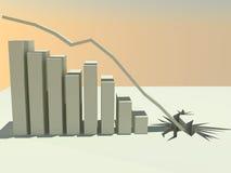 effondrement 3 économique Images libres de droits