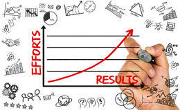 Effort result diagram concept Royalty Free Stock Images