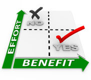Effort Vs Benefits Matrix Allocating Resources. A matrix analyzing effort versus benefits to help you manage the allocation of resources to provide the best vector illustration