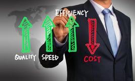 Eficiência da velocidade da qualidade e conceito do custo fotografia de stock