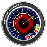 Eficiencysnelheidsmeter Royalty-vrije Stock Afbeeldingen